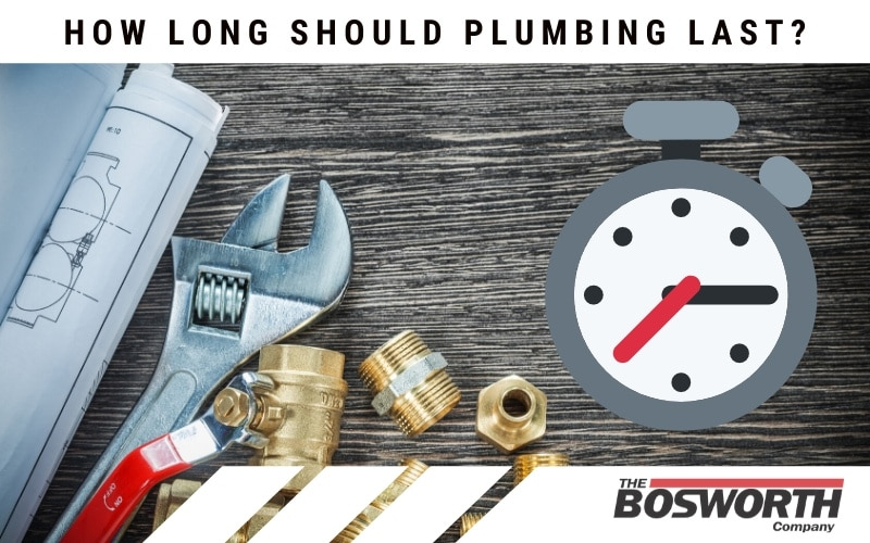 """clock and tools to indicate the question, """"How long should plumbing last?"""""""